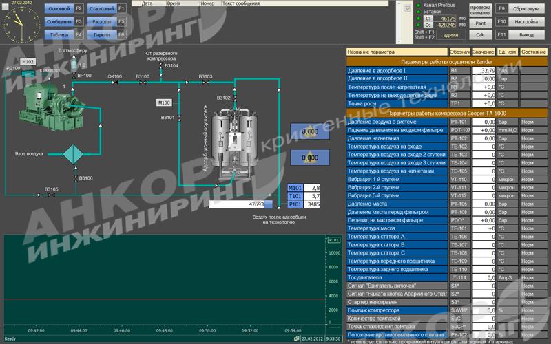 ANKOR_-Compressor_2